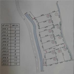 فروش زمین در انزلی زیبا کنار 3000 متر